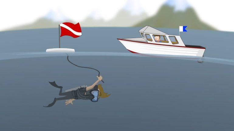 dykkerbøje torpedobøje overfladebøje markeringsbøje hævesæk