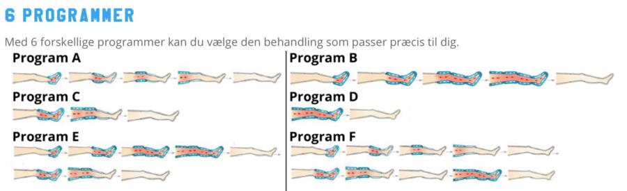 Program oversigt billede